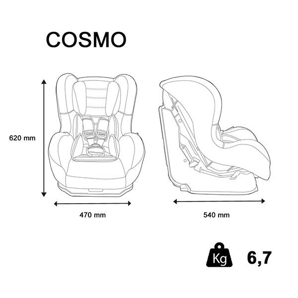 cosmo-dimensions