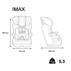 imax-dimensions