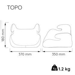 TOPO-dimensions